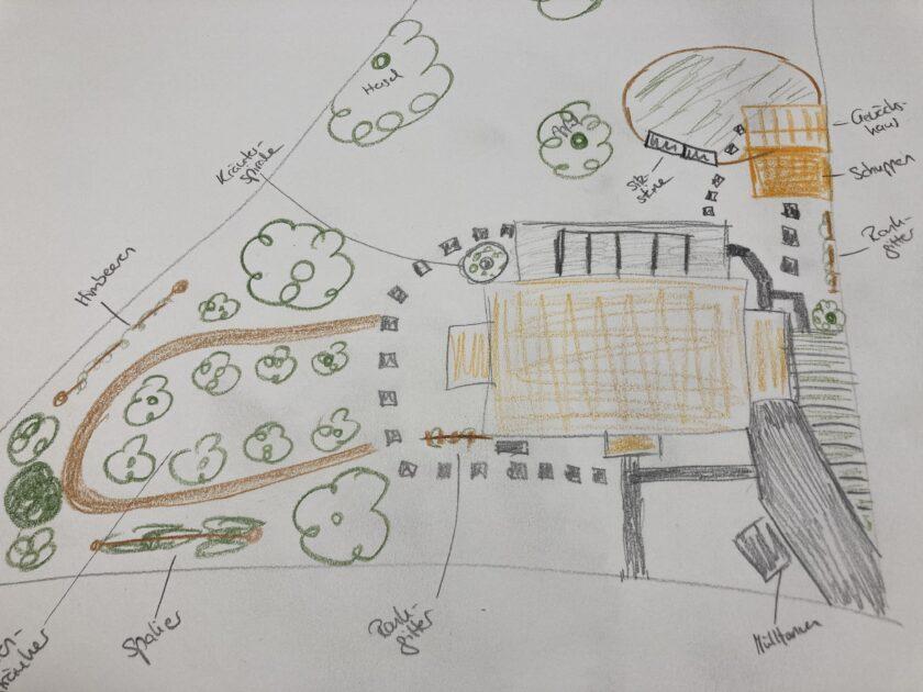 Handgemalte Skizze unserer Gartenplanung